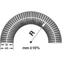 SPR-PVC-AS(2)